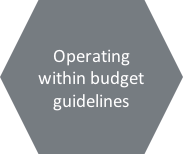operating-within-budget