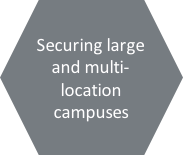 securing-campuses